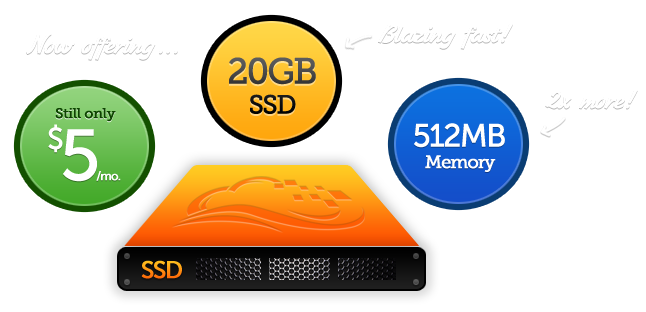 Quality price and performance cloud hosting DigitalOcean