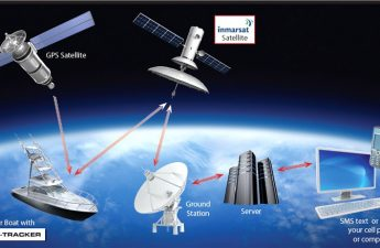 satellite gps system