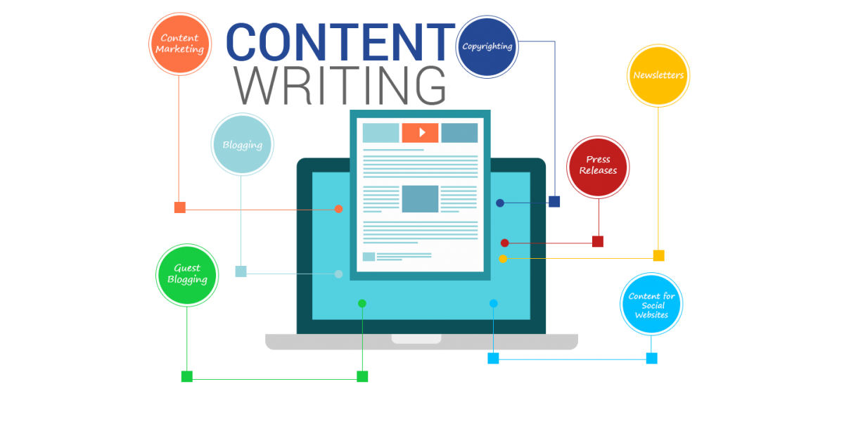 Content-Writing-Services-Cebu-headstartcms-com