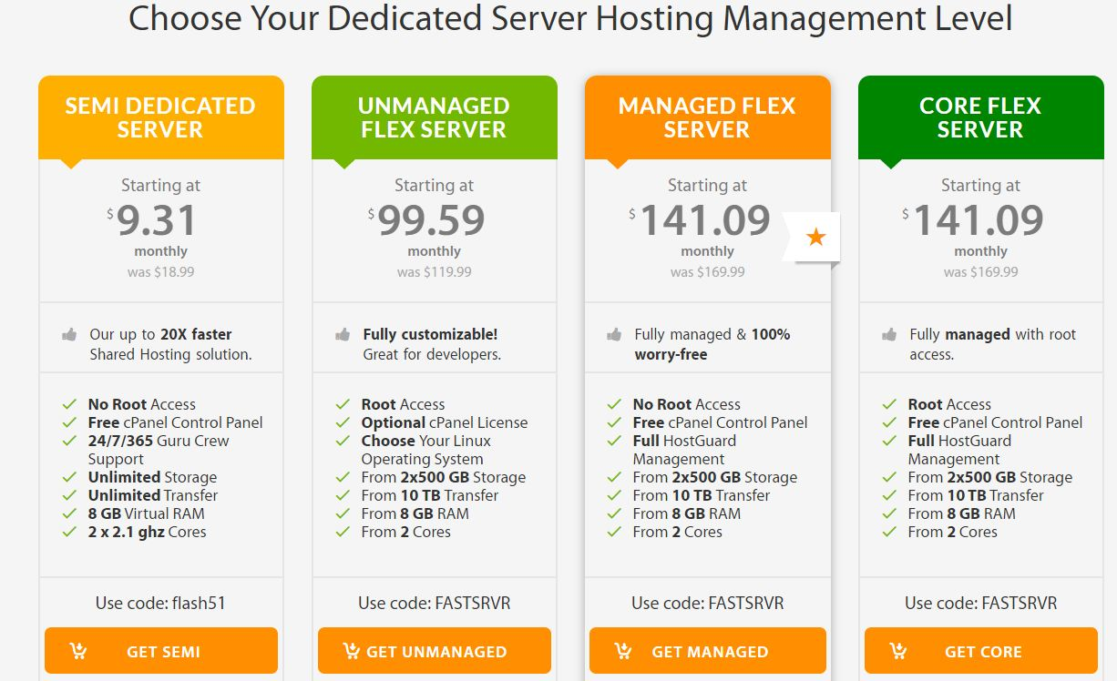 a2hosting vs 1and1 webhosting – which is the best webhosting